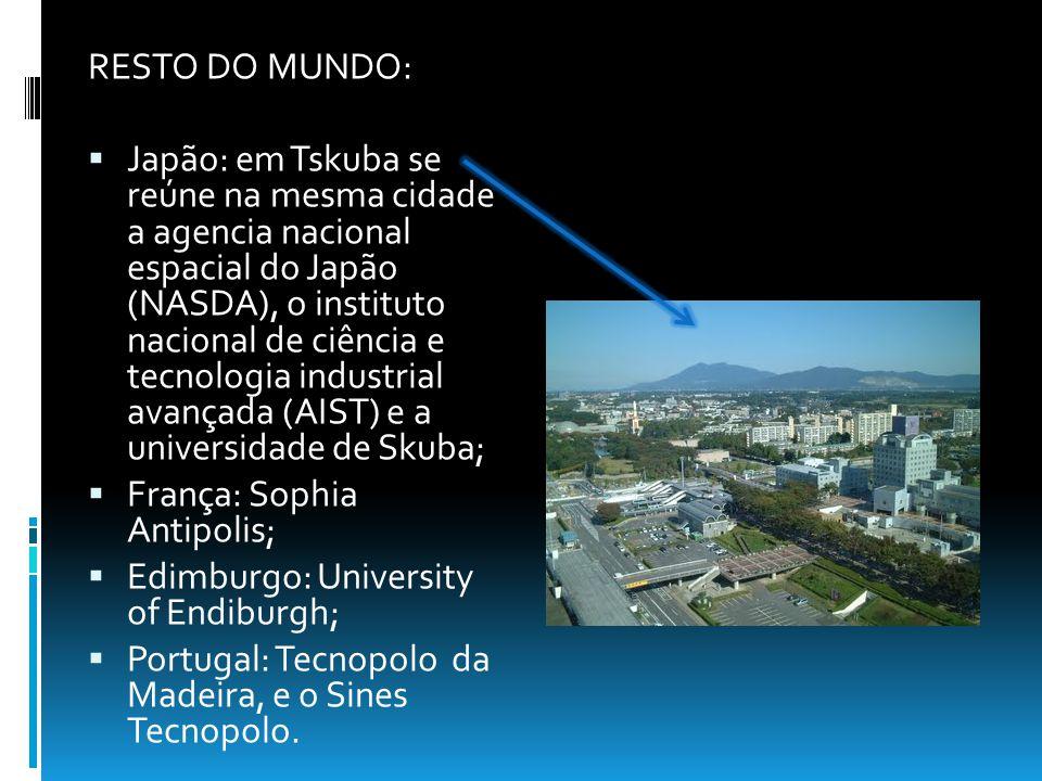 RESTO DO MUNDO: