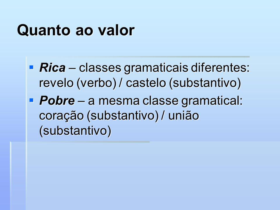 Quanto ao valor Rica – classes gramaticais diferentes: revelo (verbo) / castelo (substantivo)