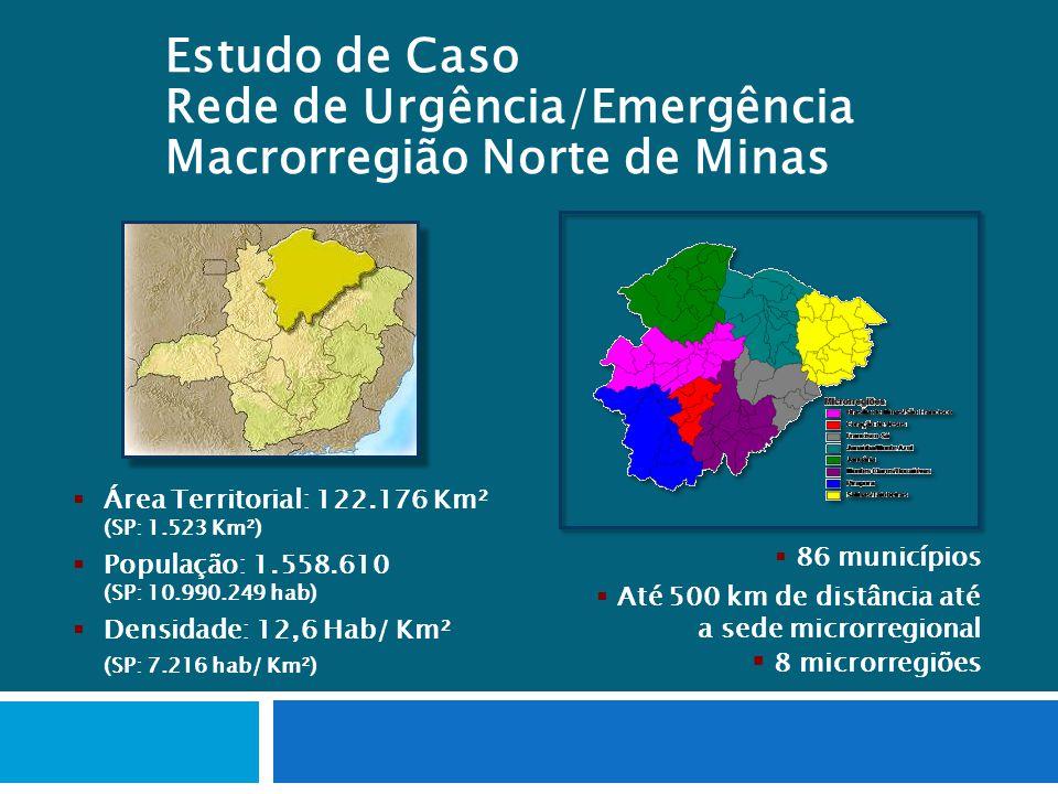 Rede de Urgência/Emergência Macrorregião Norte de Minas