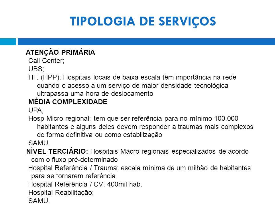 TIPOLOGIA DE SERVIÇOS ATENÇÃO PRIMÁRIA. Call Center; UBS;