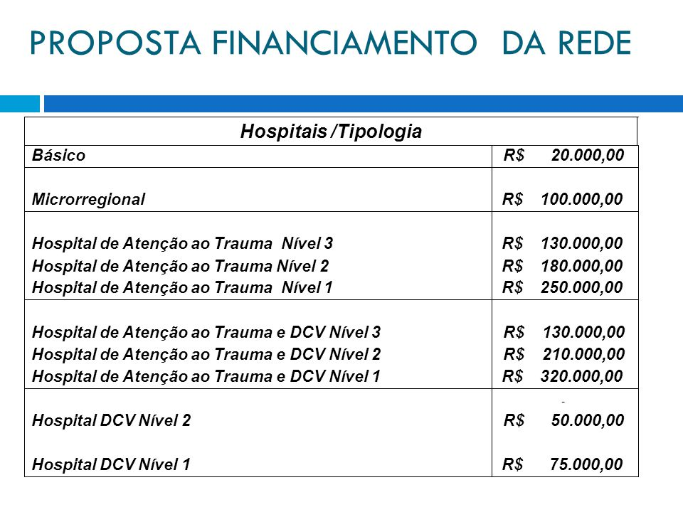 PROPOSTA FINANCIAMENTO DA REDE