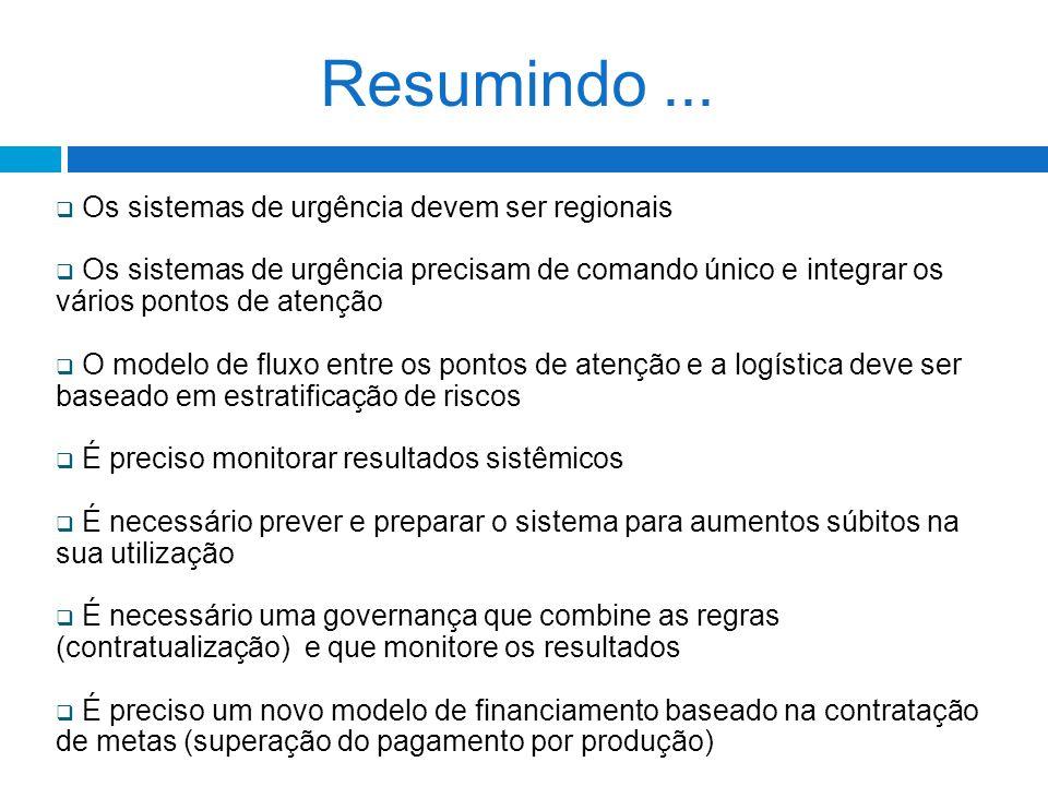 Resumindo ... Os sistemas de urgência devem ser regionais