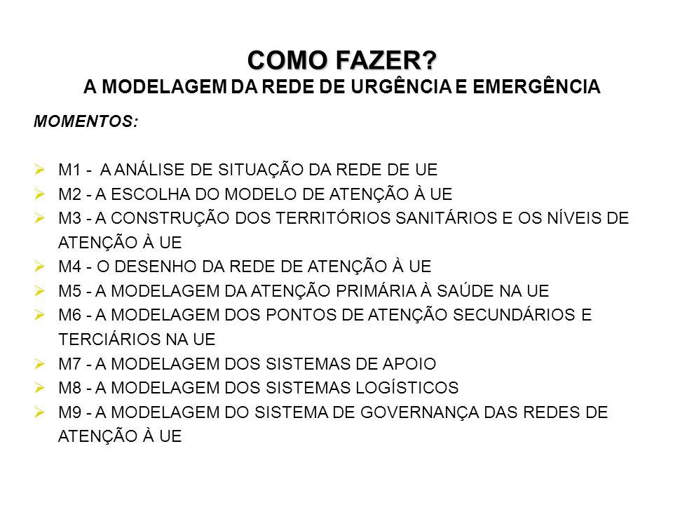 A MODELAGEM DA REDE DE URGÊNCIA E EMERGÊNCIA