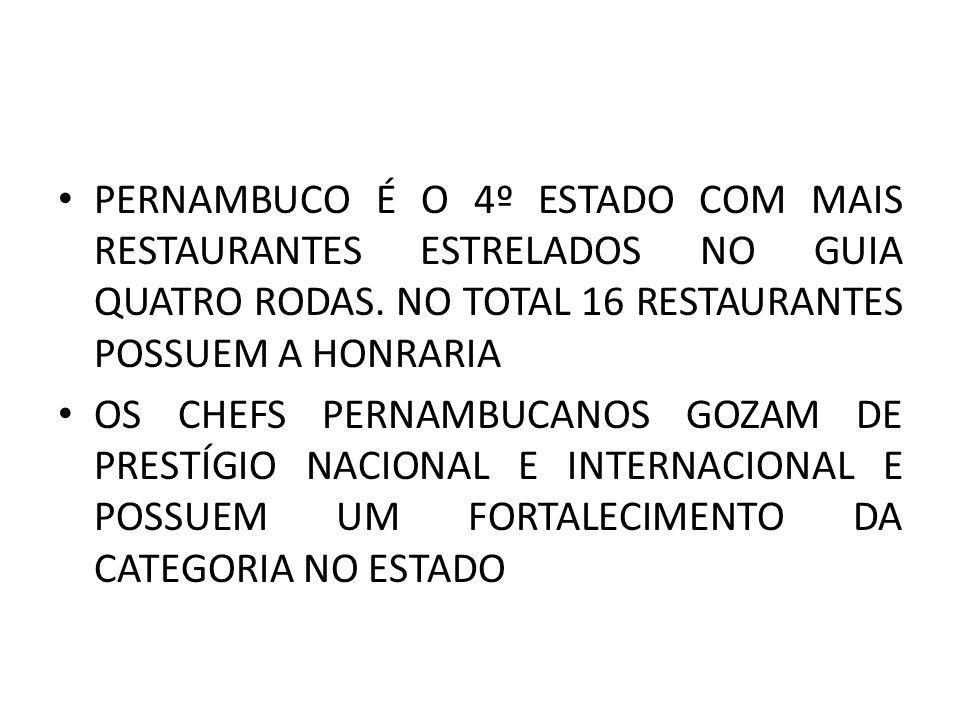 PERNAMBUCO É O 4º ESTADO COM MAIS RESTAURANTES ESTRELADOS NO GUIA QUATRO RODAS. NO TOTAL 16 RESTAURANTES POSSUEM A HONRARIA