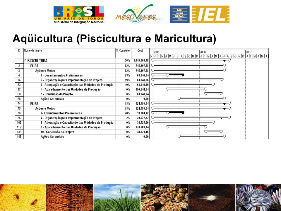 Aqüicultura (Piscicultura e Maricultura)