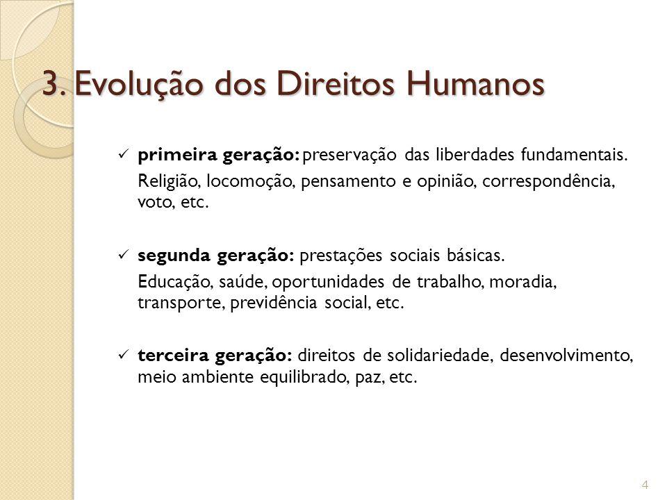 3. Evolução dos Direitos Humanos