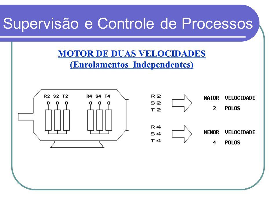 MOTOR DE DUAS VELOCIDADES (Enrolamentos Independentes)
