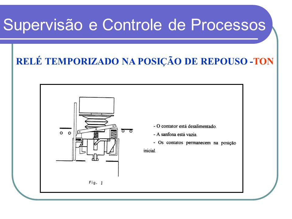 RELÉ TEMPORIZADO NA POSIÇÃO DE REPOUSO -TON