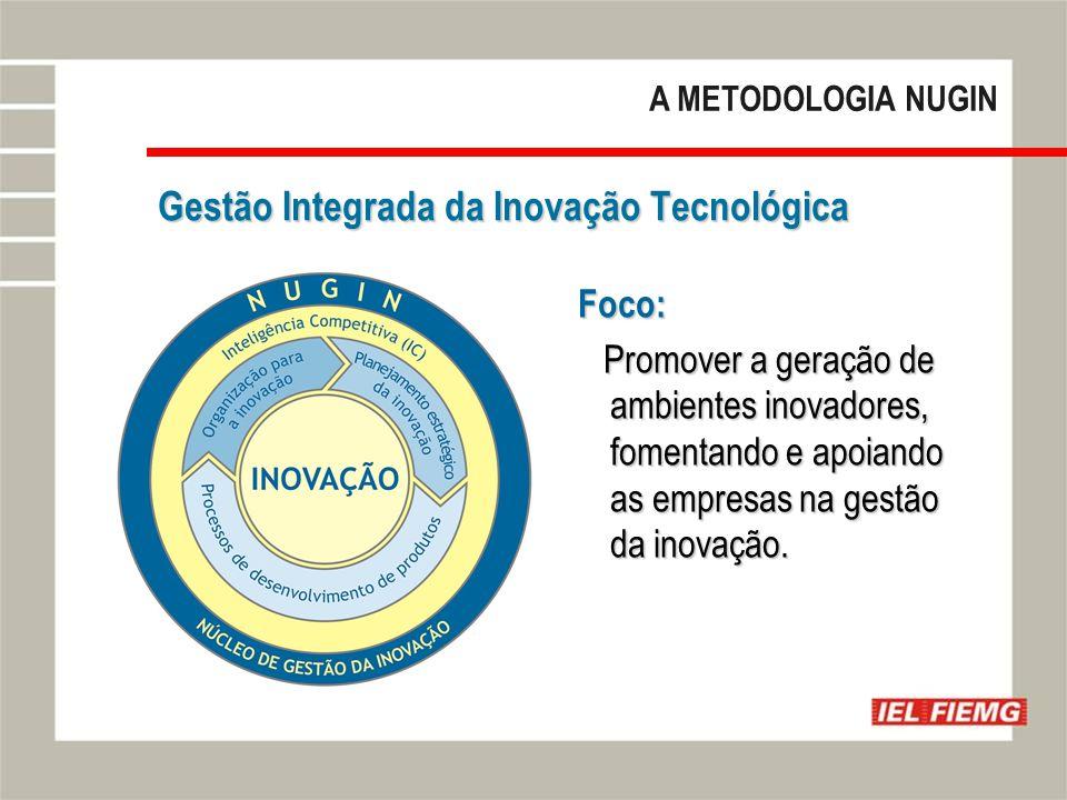 Gestão Integrada da Inovação Tecnológica