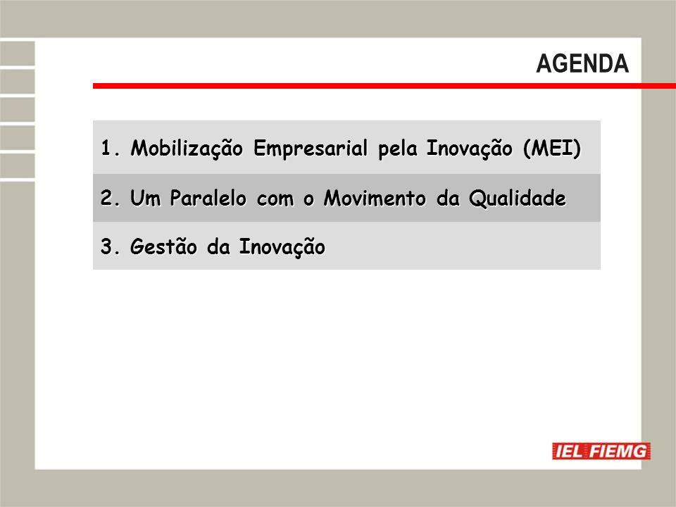 AGENDA 1. Mobilização Empresarial pela Inovação (MEI)