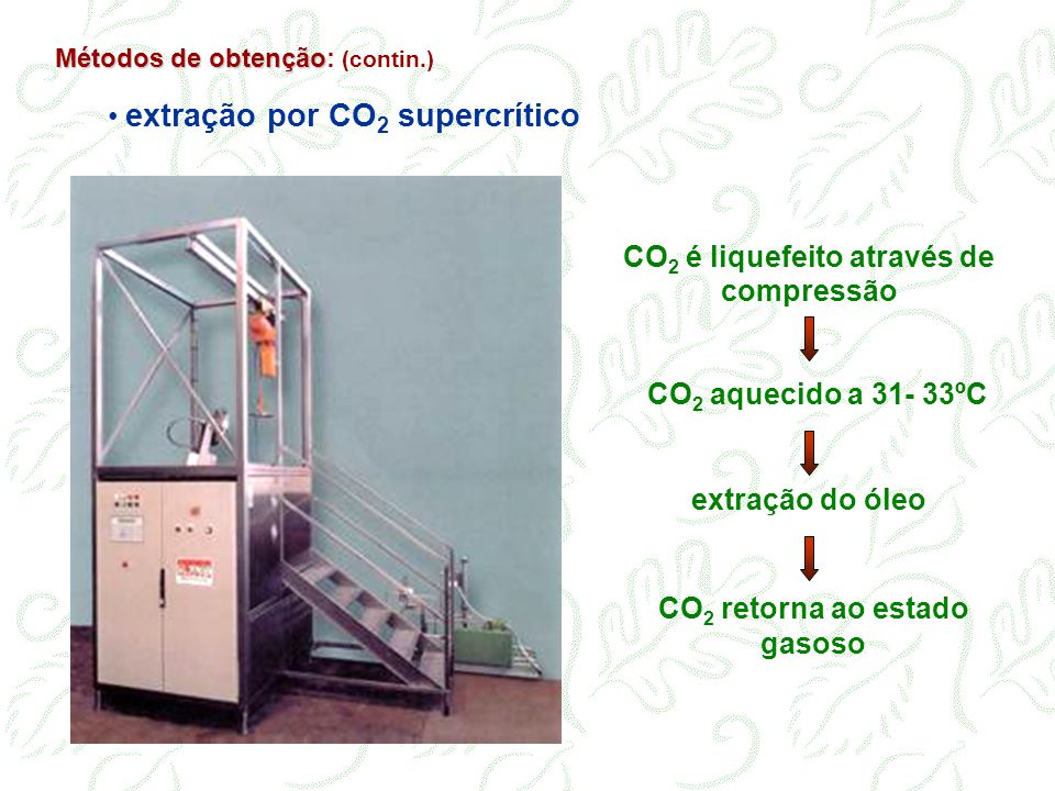 CO2 é liquefeito através de compressão CO2 retorna ao estado gasoso