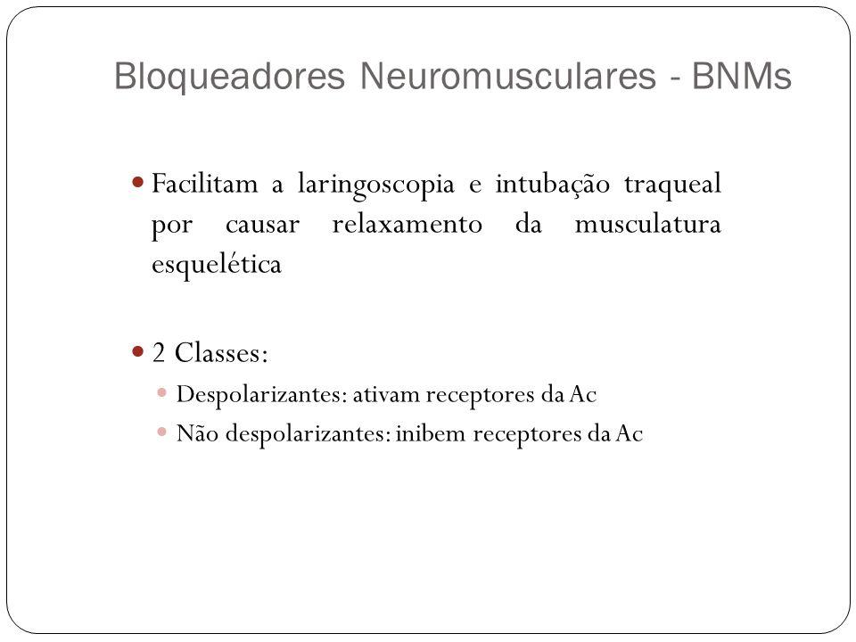 Bloqueadores Neuromusculares - BNMs