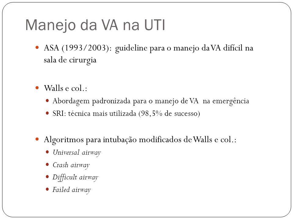 Manejo da VA na UTI ASA (1993/2003): guideline para o manejo da VA difícil na sala de cirurgia. Walls e col.: