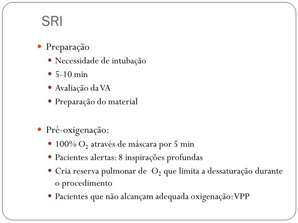 SRI Preparação Pré-oxigenação: Necessidade de intubação 5-10 min