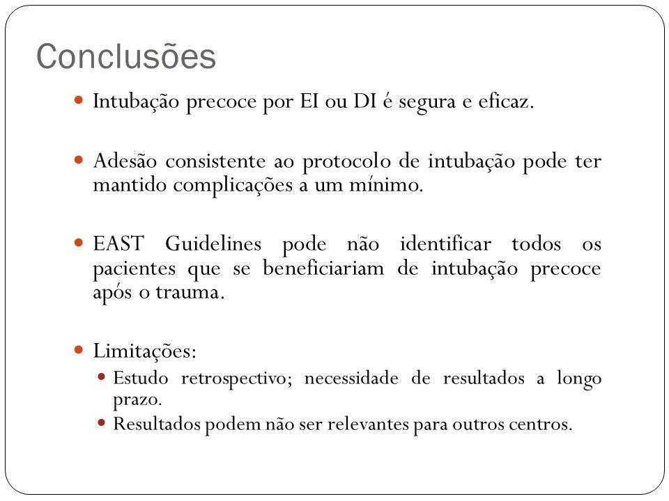 Conclusões Intubação precoce por EI ou DI é segura e eficaz.