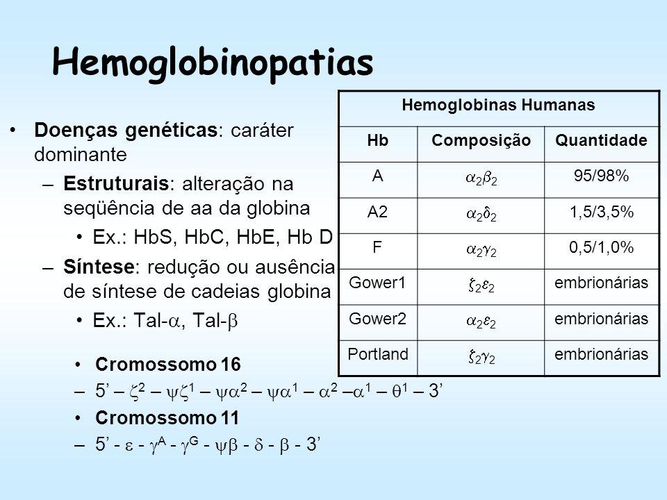 Hemoglobinopatias Doenças genéticas: caráter dominante