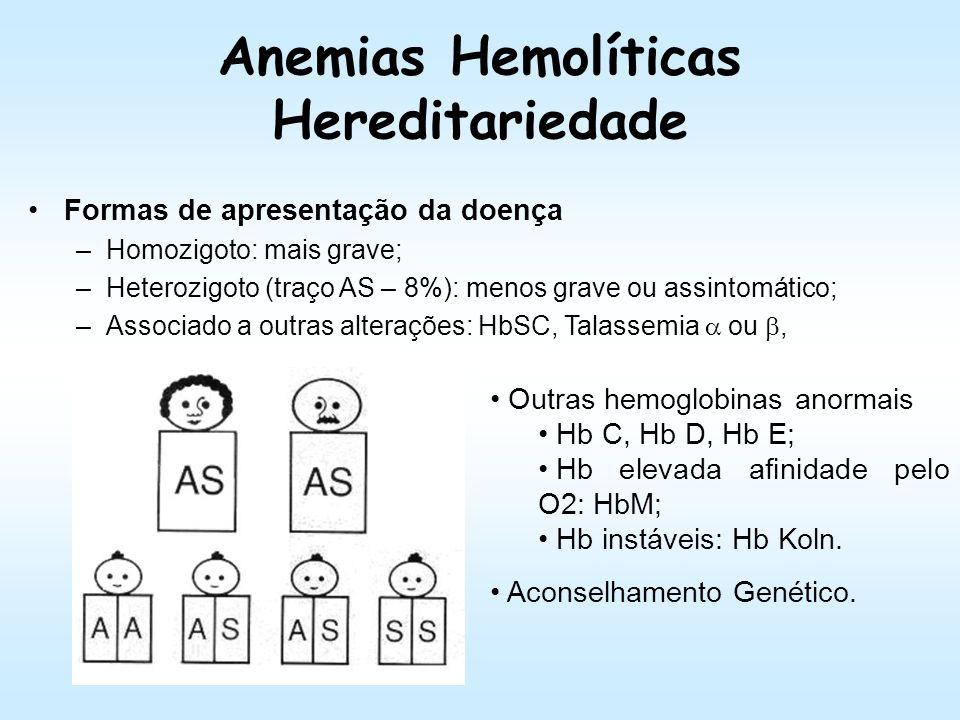 Anemias Hemolíticas Hereditariedade