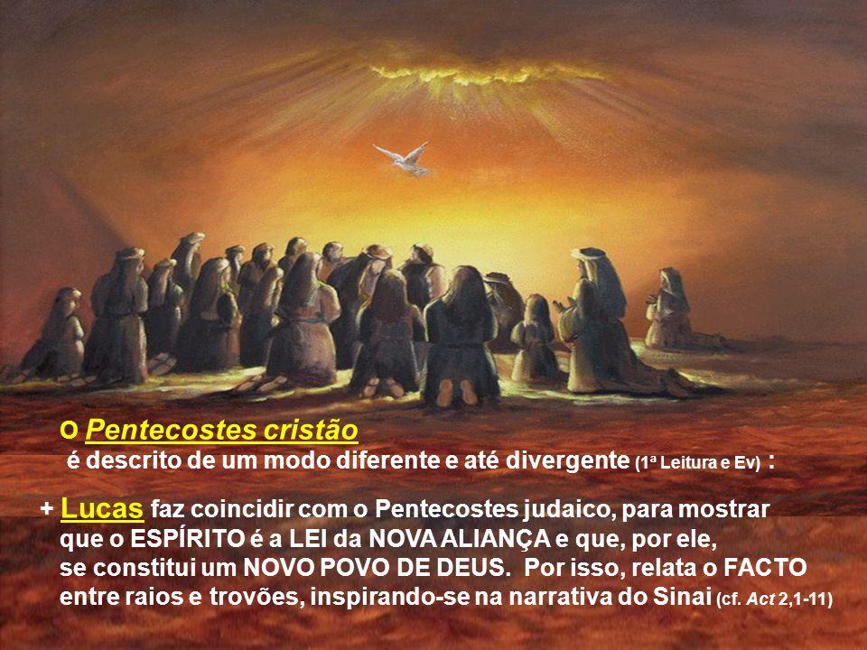 O Pentecostes cristão é descrito de um modo diferente e até divergente (1ª Leitura e Ev) :