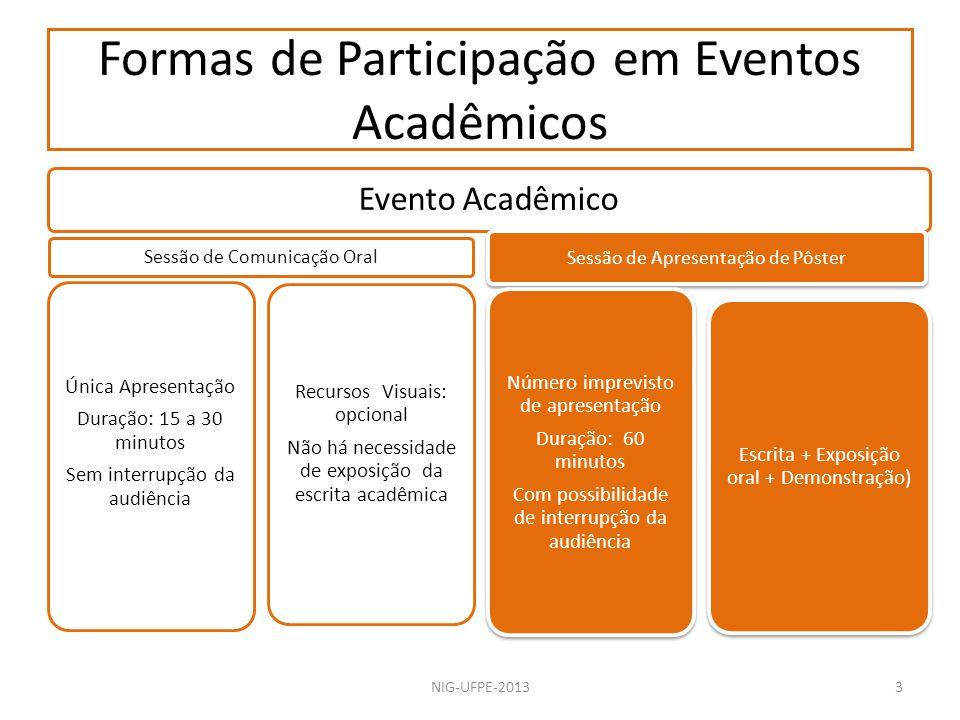 Formas de Participação em Eventos Acadêmicos