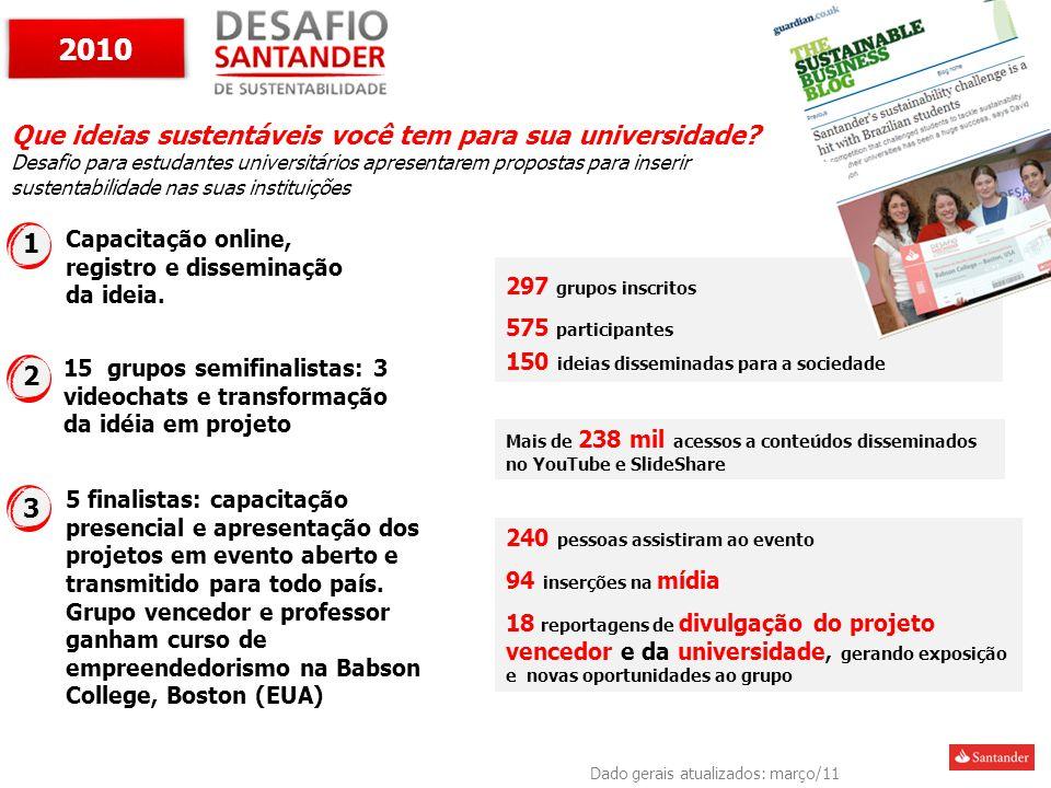 2010 Que ideias sustentáveis você tem para sua universidade 1 2 3