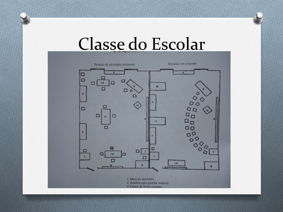 Classe do Escolar