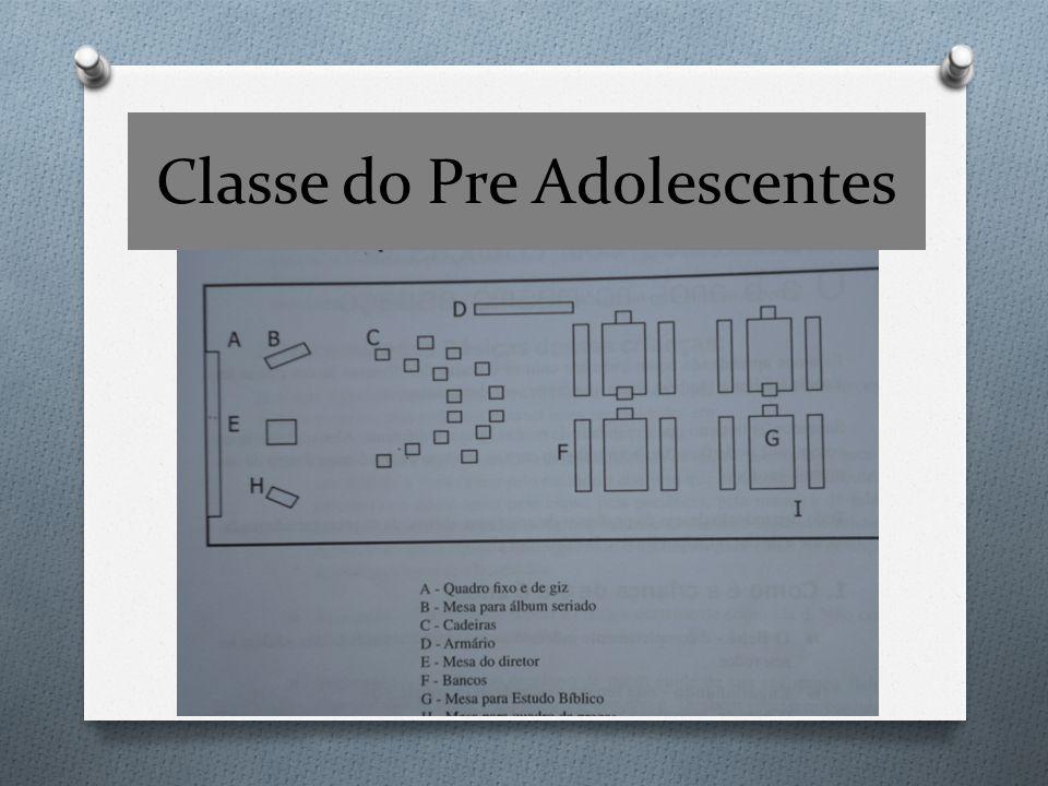 Classe do Pre Adolescentes