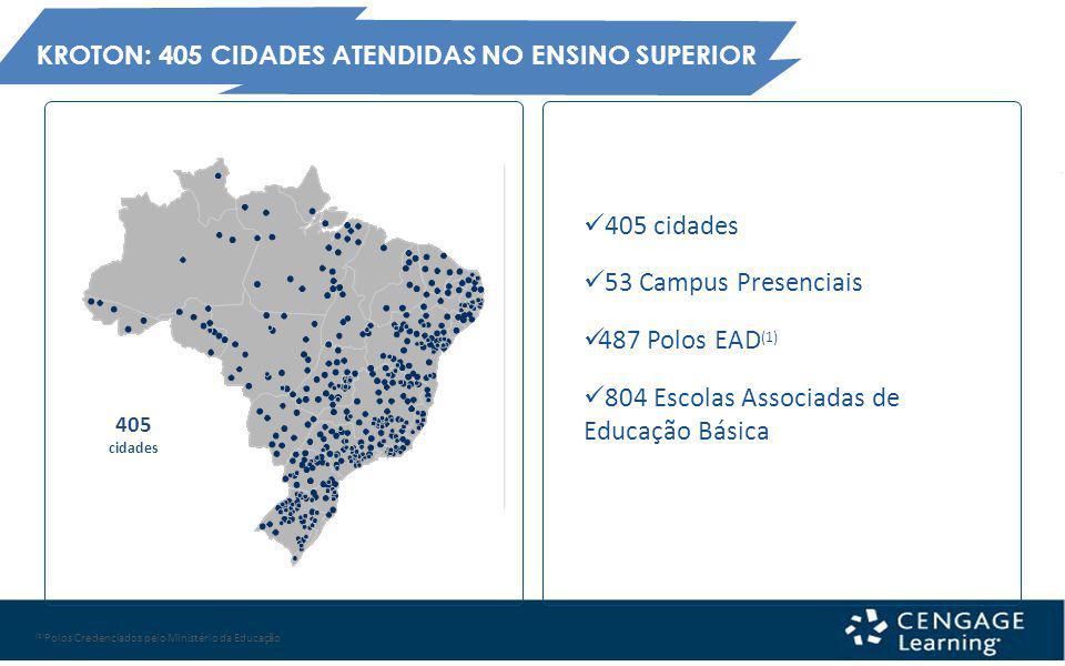 405 cities 405 cidades 53 Campus Presenciais 487 Polos EAD(1)