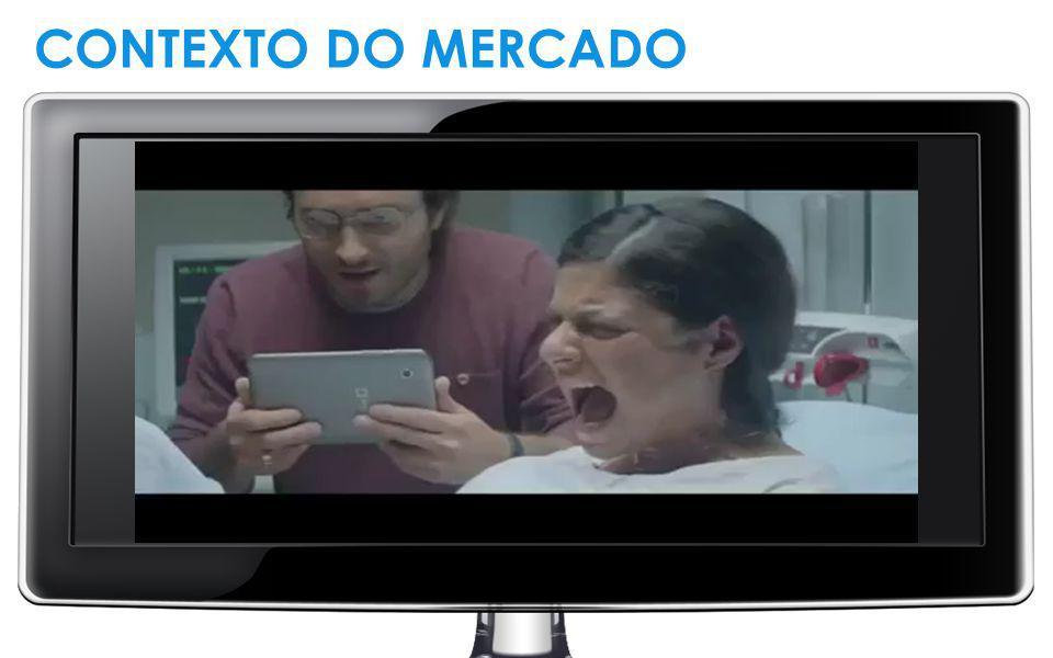 CONTEXTO DO MERCADO