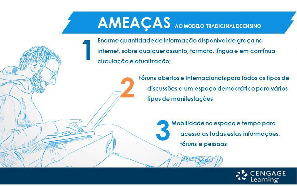 AMEAÇAS AO MODELO TRADICINAL DE ENSINO