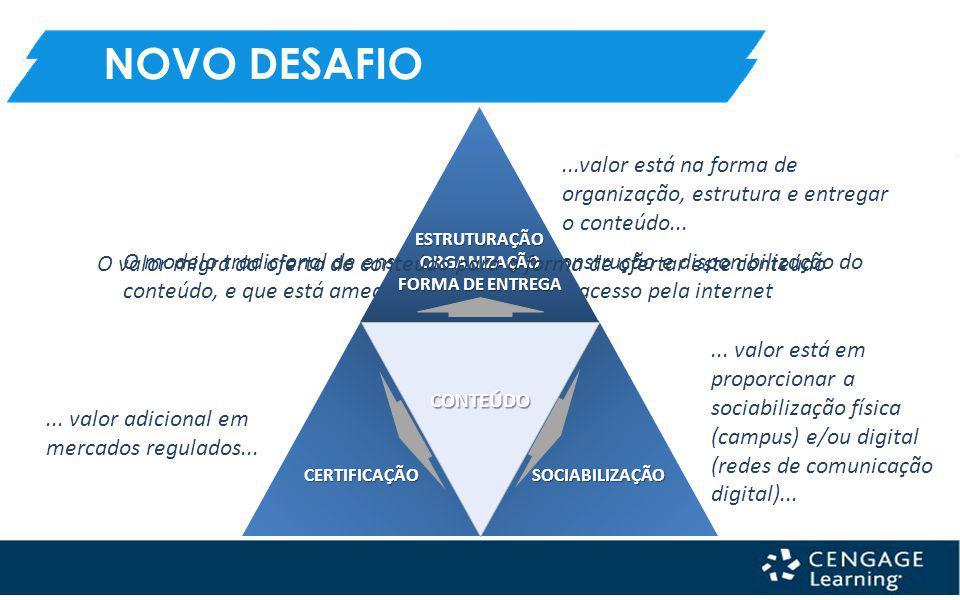 NOVO DESAFIO ESTRUTURAÇÃO. ORGANIZAÇÃO. FORMA DE ENTREGA. ...valor está na forma de organização, estrutura e entregar o conteúdo...