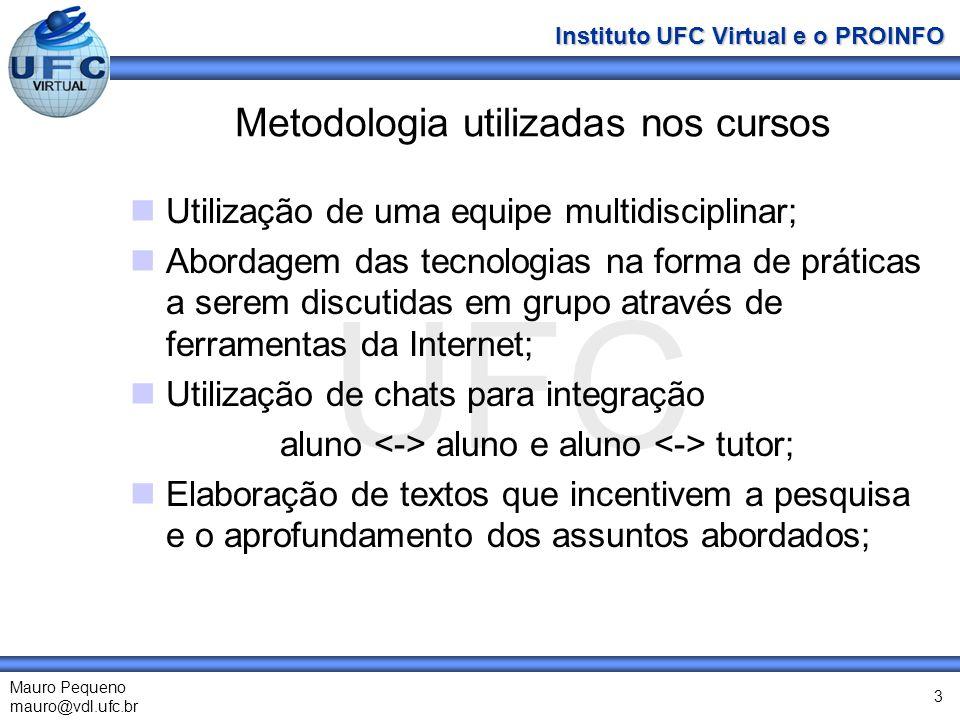 Metodologia utilizadas nos cursos