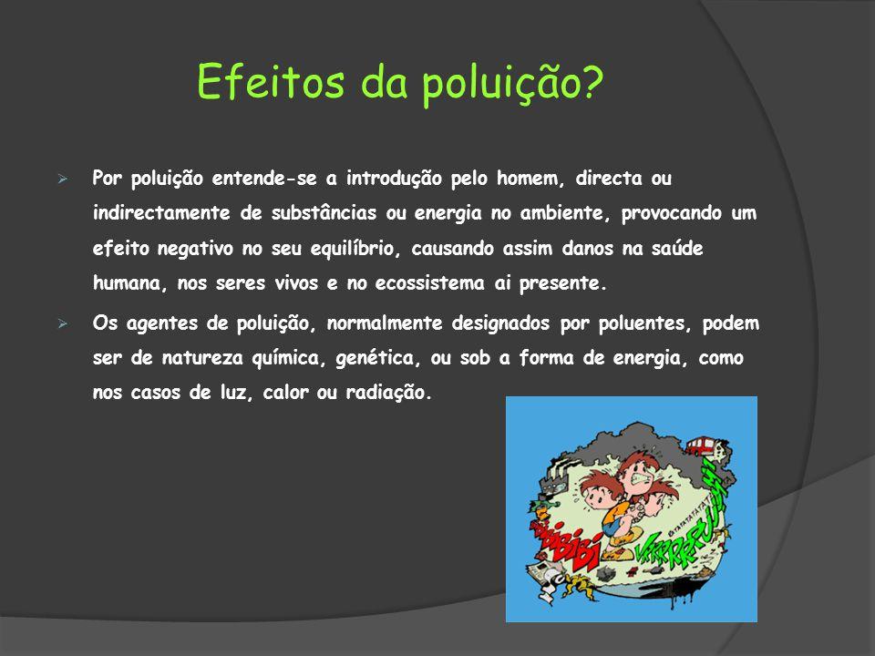 Efeitos da poluição