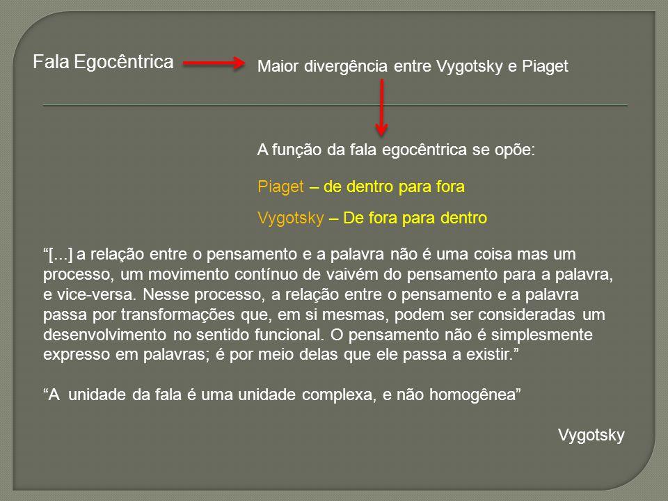 Fala Egocêntrica Maior divergência entre Vygotsky e Piaget