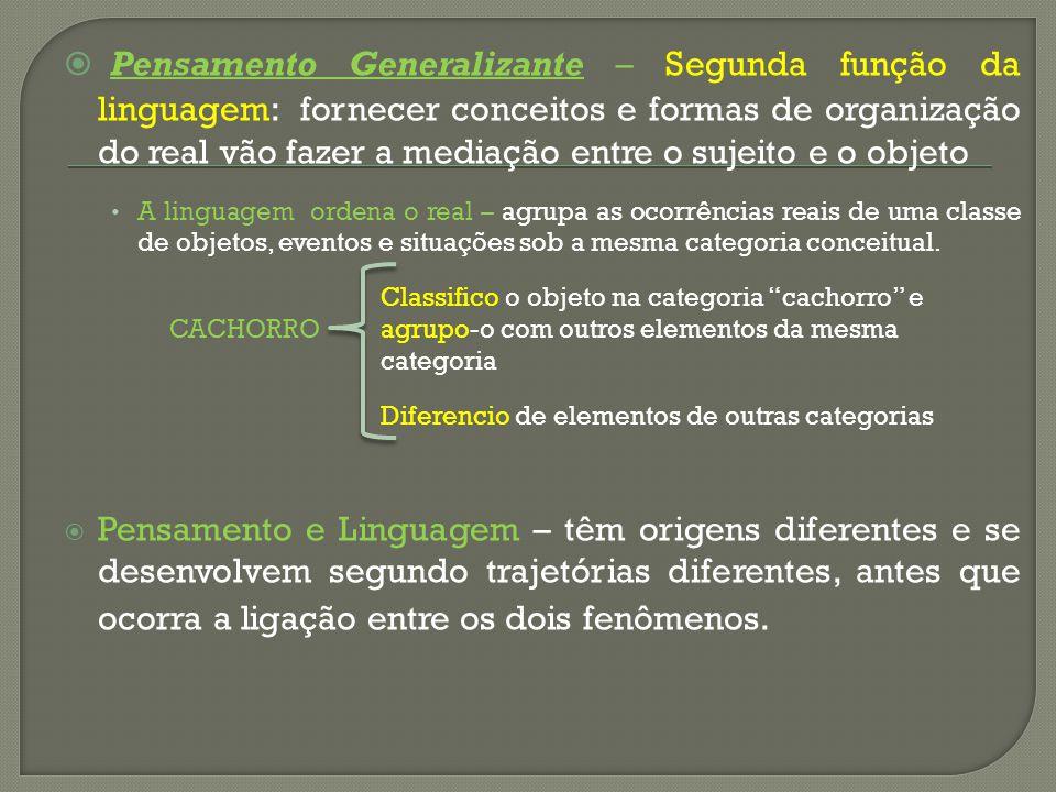 Pensamento Generalizante – Segunda função da linguagem: fornecer conceitos e formas de organização do real vão fazer a mediação entre o sujeito e o objeto