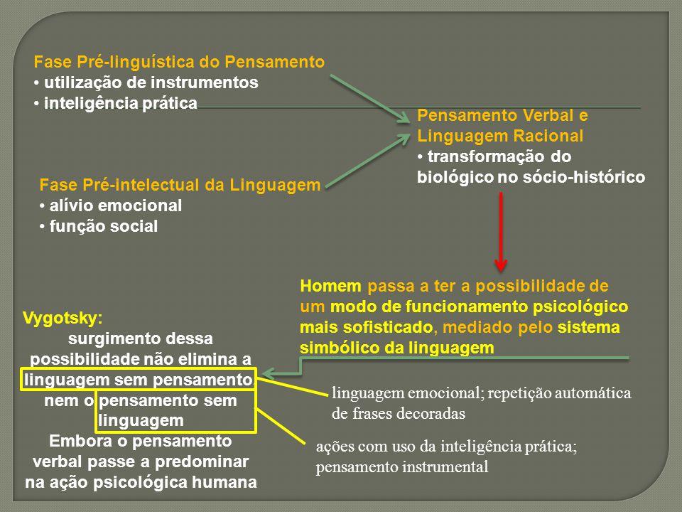 Fase Pré-linguística do Pensamento