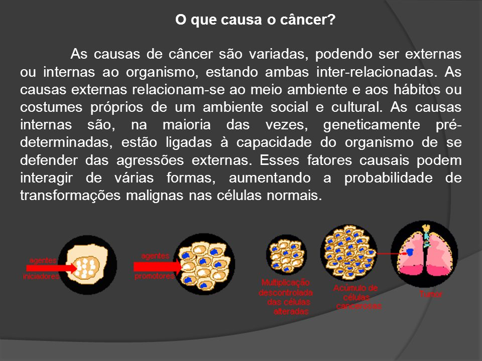 O que causa o câncer