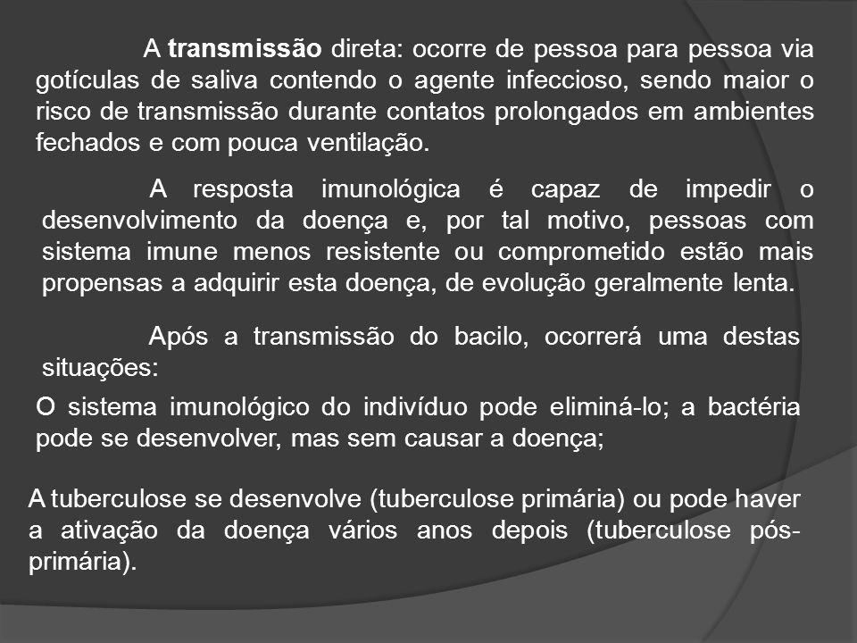 A transmissão direta: ocorre de pessoa para pessoa via gotículas de saliva contendo o agente infeccioso, sendo maior o risco de transmissão durante contatos prolongados em ambientes fechados e com pouca ventilação.