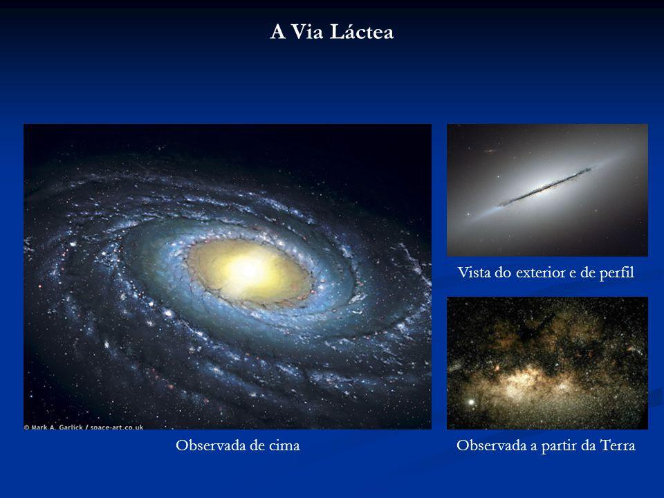 A Via Láctea Vista do exterior e de perfil Observada de cima