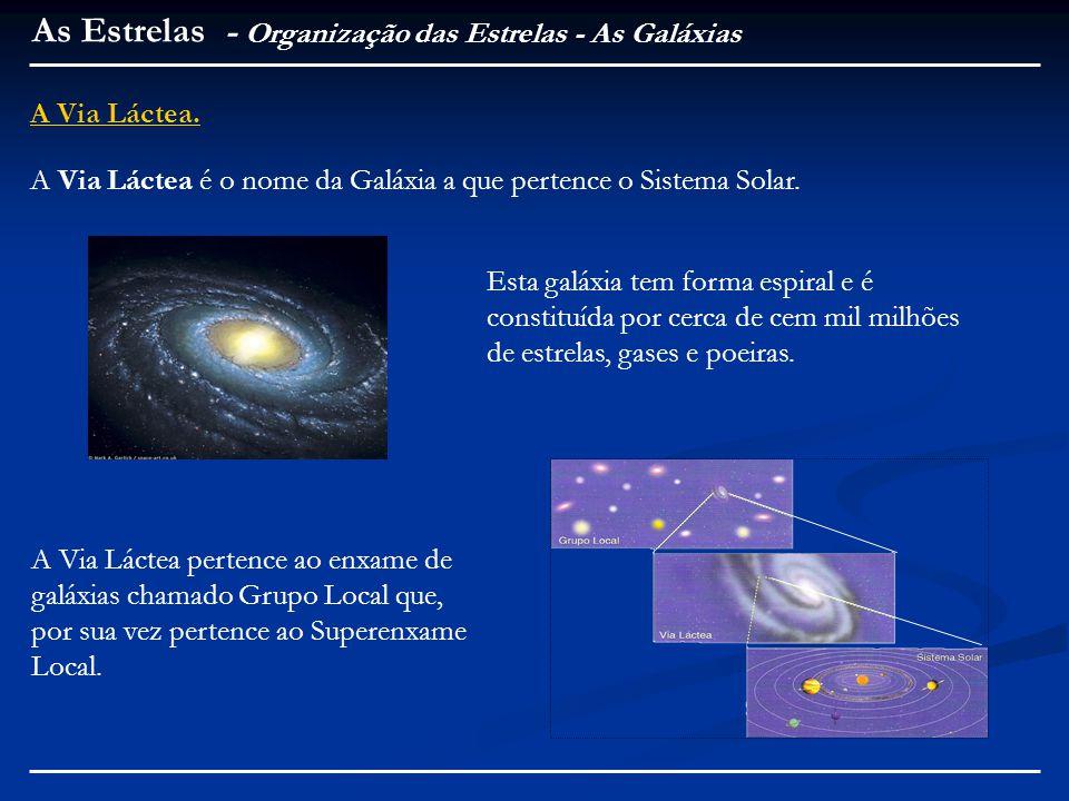 - Organização das Estrelas - As Galáxias
