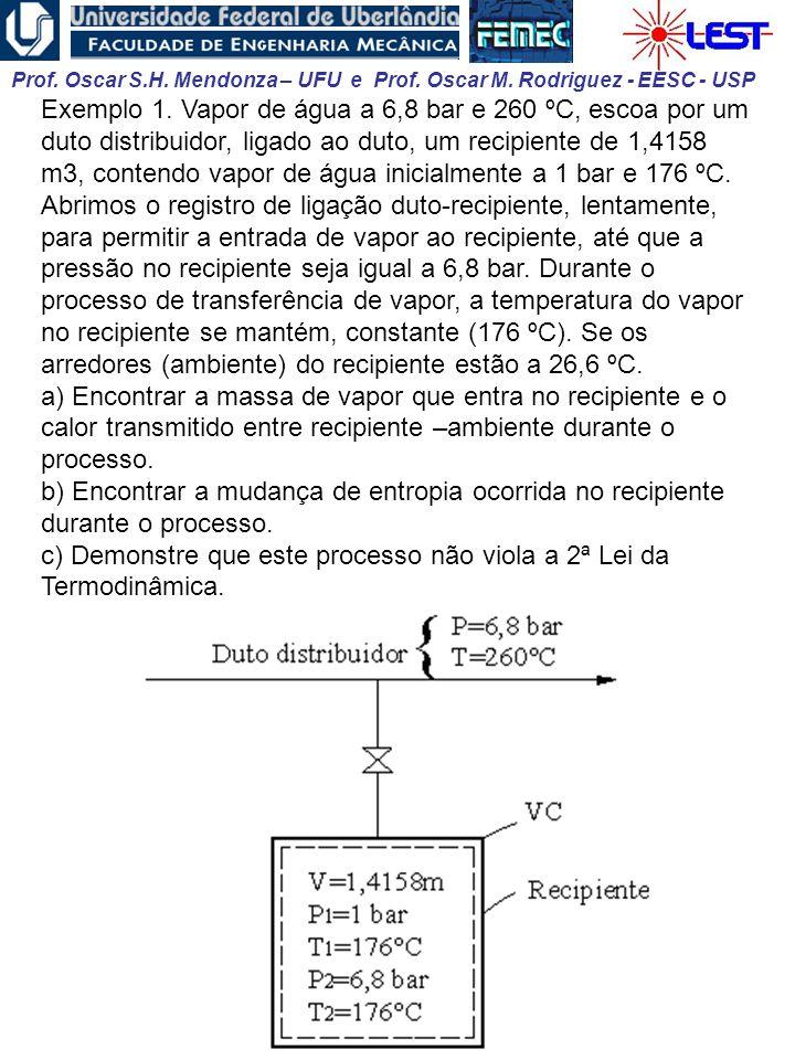 Exemplo 1. Vapor de água a 6,8 bar e 260 ºC, escoa por um duto distribuidor, ligado ao duto, um recipiente de 1,4158 m3, contendo vapor de água inicialmente a 1 bar e 176 ºC. Abrimos o registro de ligação duto-recipiente, lentamente, para permitir a entrada de vapor ao recipiente, até que a pressão no recipiente seja igual a 6,8 bar. Durante o processo de transferência de vapor, a temperatura do vapor no recipiente se mantém, constante (176 ºC). Se os arredores (ambiente) do recipiente estão a 26,6 ºC.