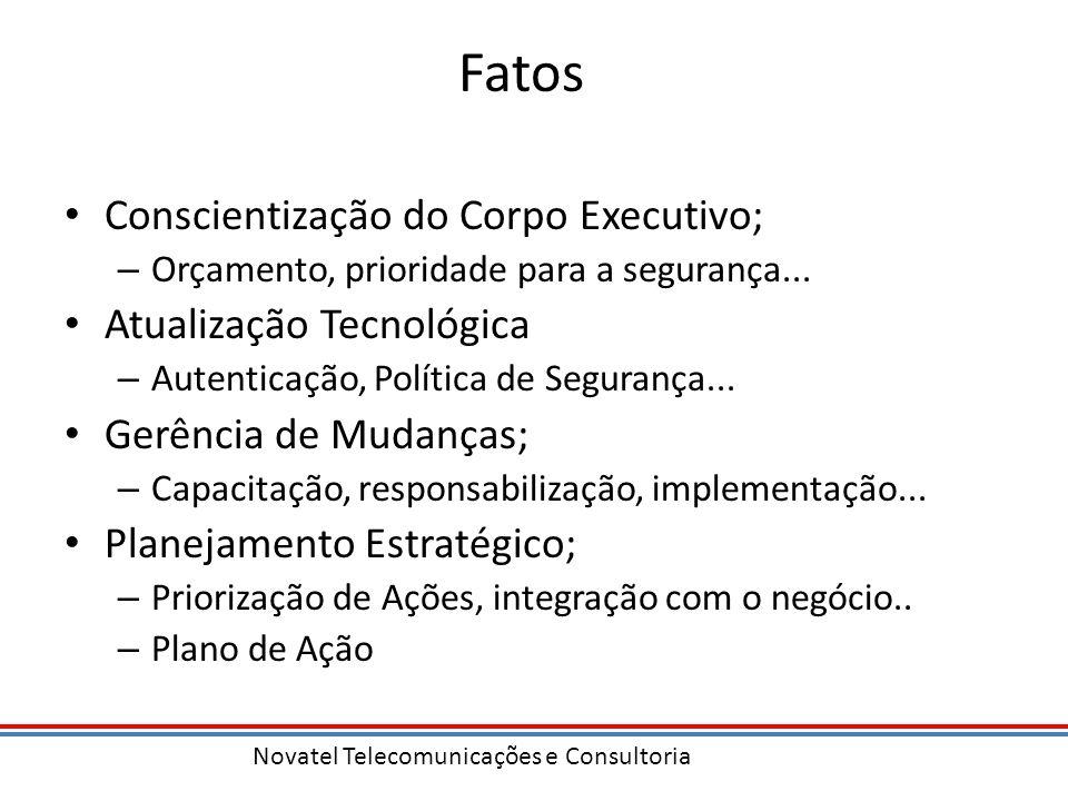 Fatos Conscientização do Corpo Executivo; Atualização Tecnológica