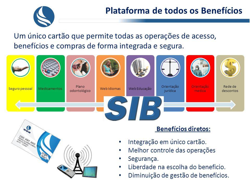 Plataforma de todos os Benefícios