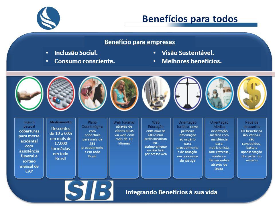 Benefício para empresas Integrando Benefícios á sua vida
