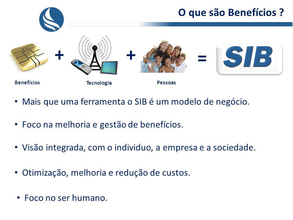 + + = O que são Benefícios