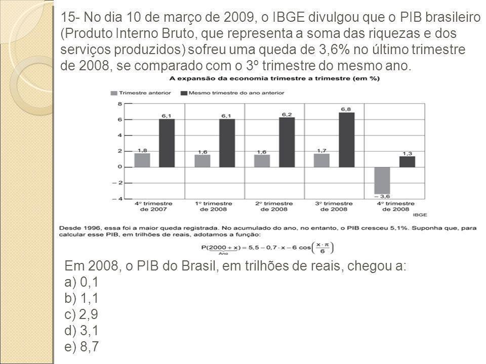 15- No dia 10 de março de 2009, o IBGE divulgou que o PIB brasileiro (Produto Interno Bruto, que representa a soma das riquezas e dos serviços produzidos) sofreu uma queda de 3,6% no último trimestre de 2008, se comparado com o 3º trimestre do mesmo ano.