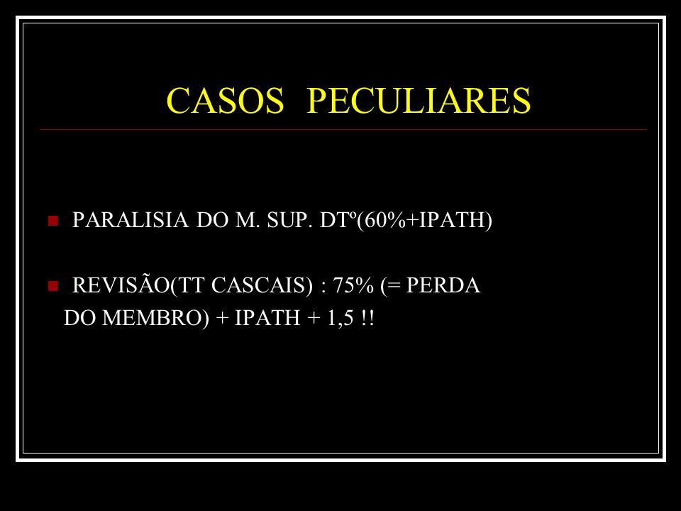 CASOS PECULIARES PARALISIA DO M. SUP. DTº(60%+IPATH)