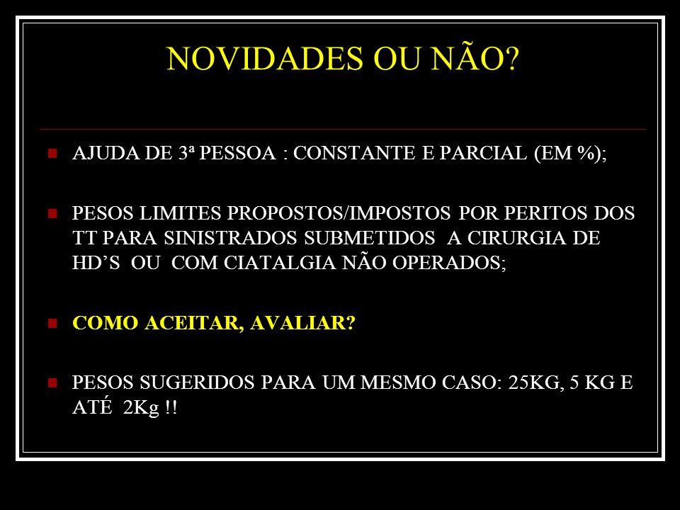 NOVIDADES OU NÃO AJUDA DE 3ª PESSOA : CONSTANTE E PARCIAL (EM %);