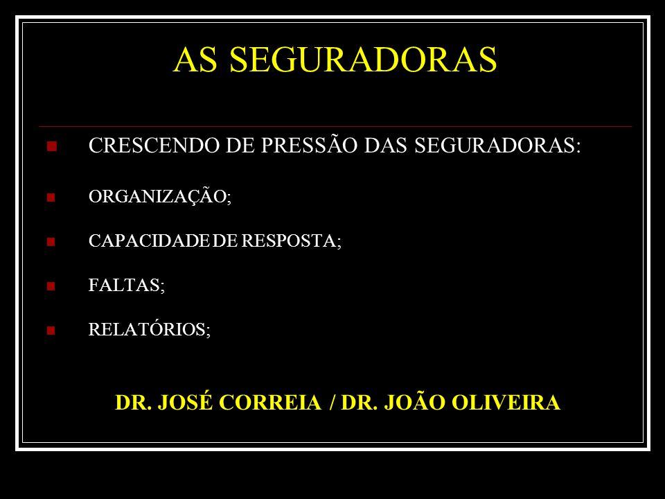 DR. JOSÉ CORREIA / DR. JOÃO OLIVEIRA