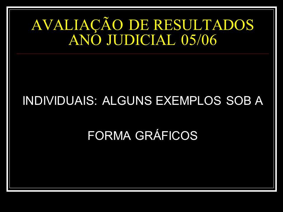 AVALIAÇÃO DE RESULTADOS ANO JUDICIAL 05/06