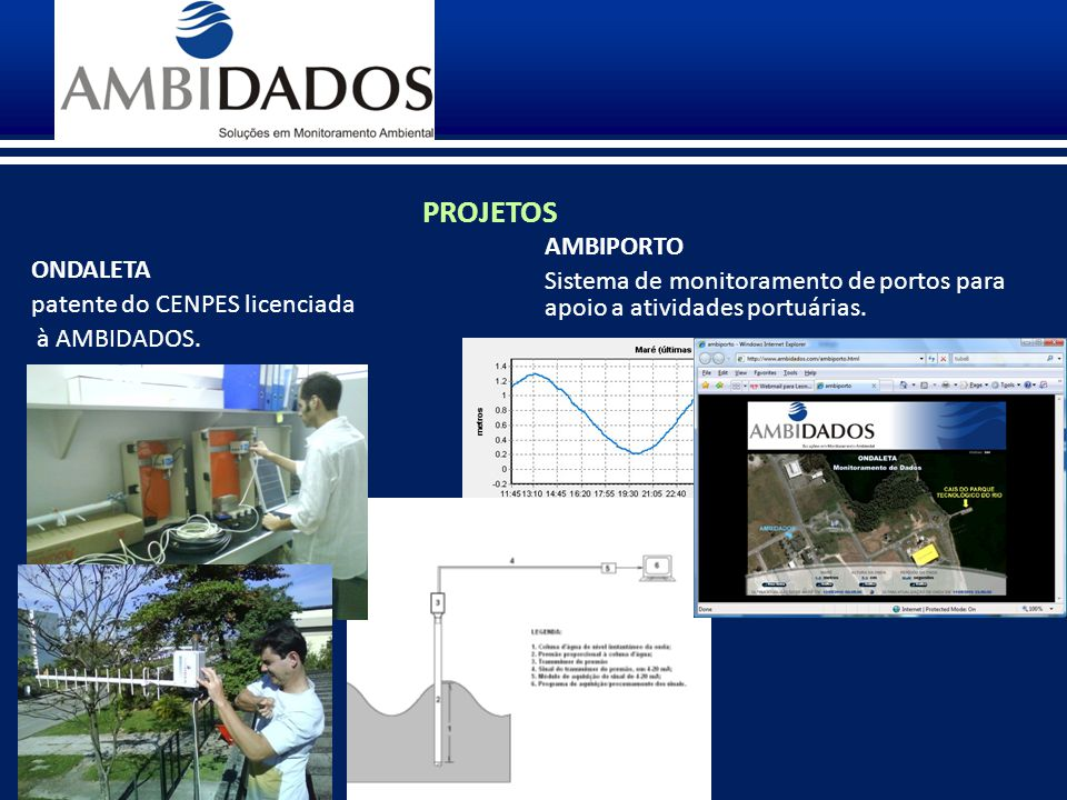 PROJETOS AMBIPORTO. Sistema de monitoramento de portos para apoio a atividades portuárias. ONDALETA.